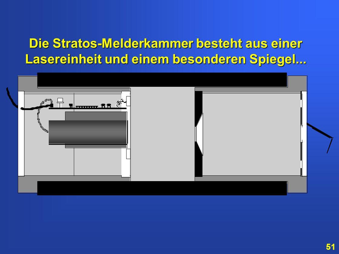 Die Stratos-Melderkammer besteht aus einer Lasereinheit und einem besonderen Spiegel...