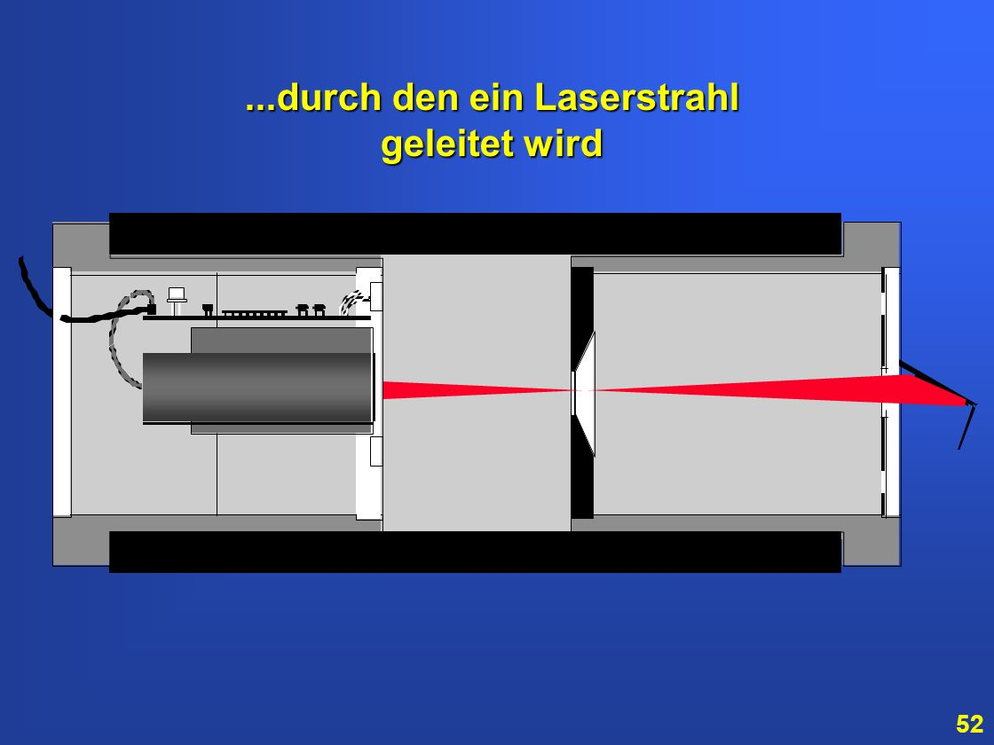 ...durch den ein Laserstrahl geleitet wird