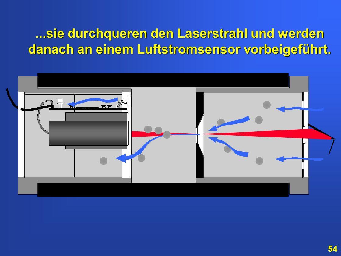 ...sie durchqueren den Laserstrahl und werden danach an einem Luftstromsensor vorbeigeführt.