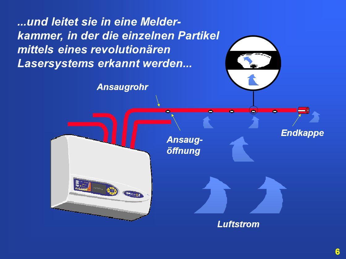 ...und leitet sie in eine Melder-kammer, in der die einzelnen Partikel mittels eines revolutionären Lasersystems erkannt werden...