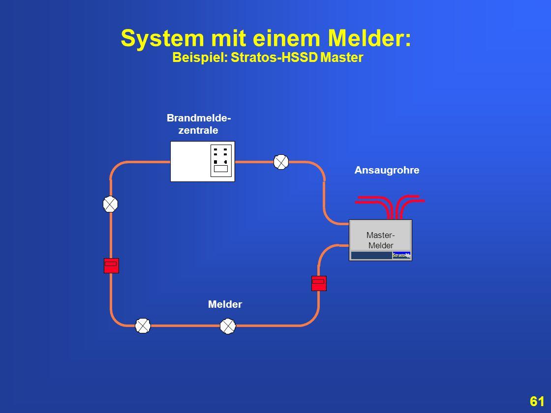 System mit einem Melder: Beispiel: Stratos-HSSD Master Brandmelde-