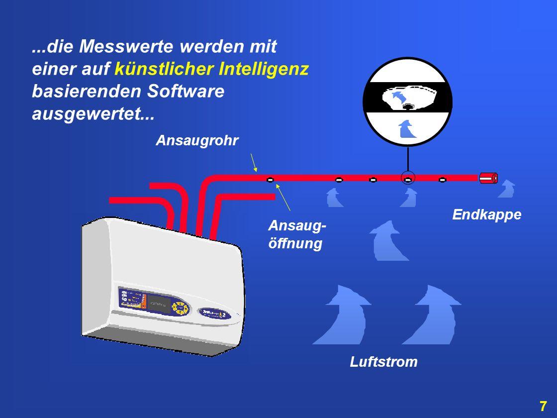...die Messwerte werden mit einer auf künstlicher Intelligenz basierenden Software ausgewertet...