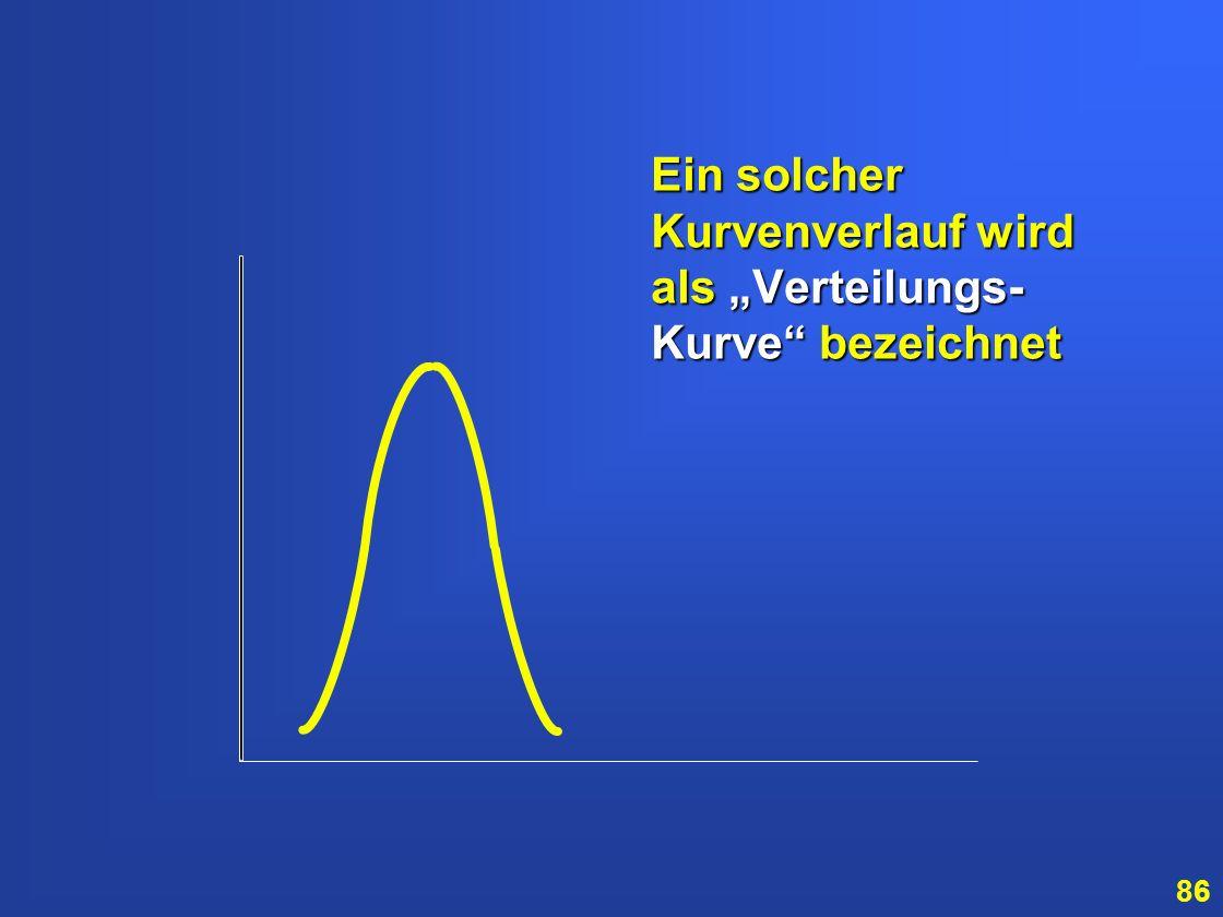 """Ein solcher Kurvenverlauf wird als """"Verteilungs-Kurve bezeichnet"""