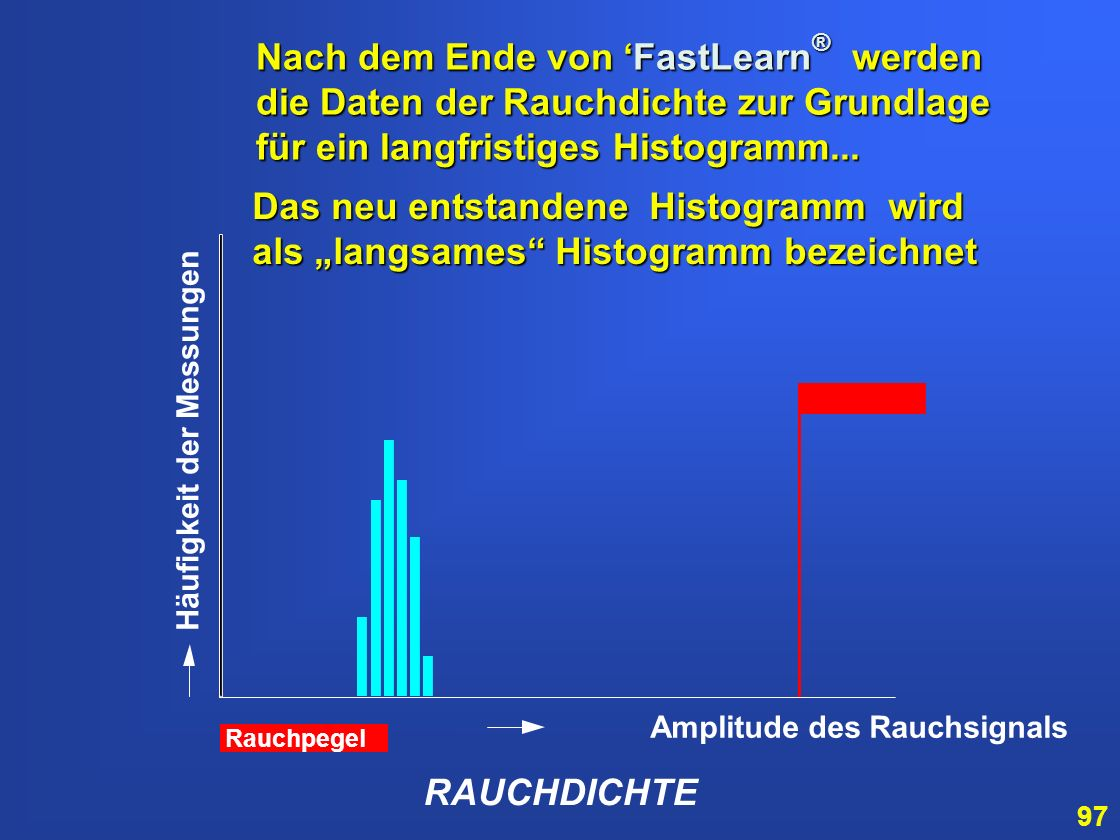 Nach dem Ende von 'FastLearn® werden die Daten der Rauchdichte zur Grundlage für ein langfristiges Histogramm...