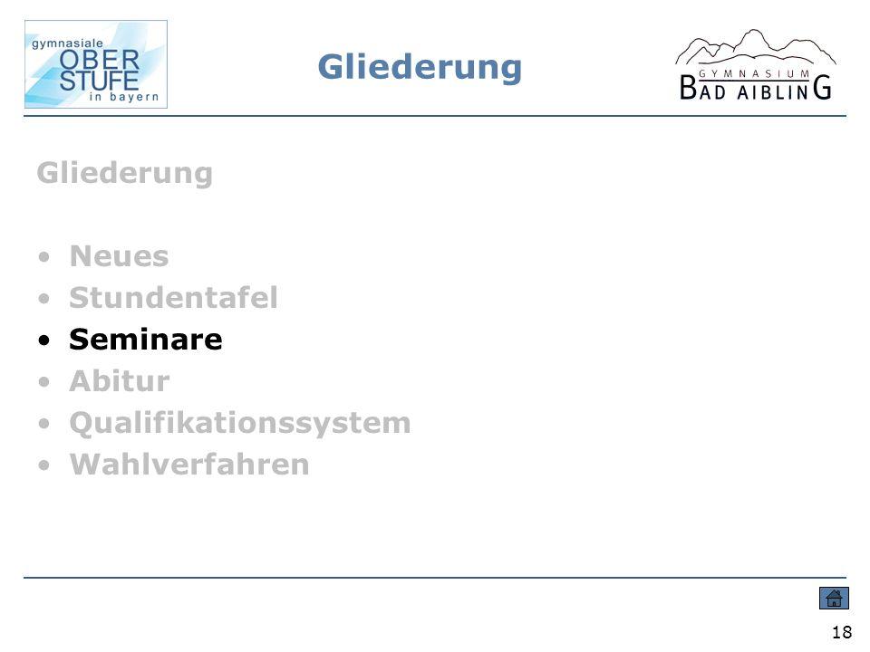 Gliederung Gliederung Neues Stundentafel Seminare Abitur