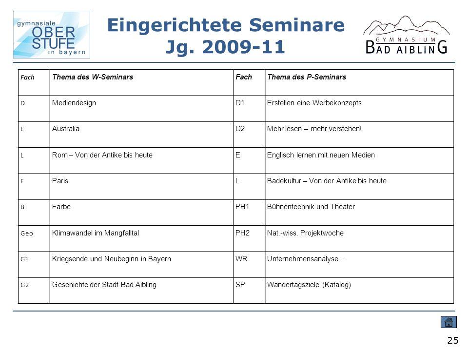 Eingerichtete Seminare Jg. 2009-11