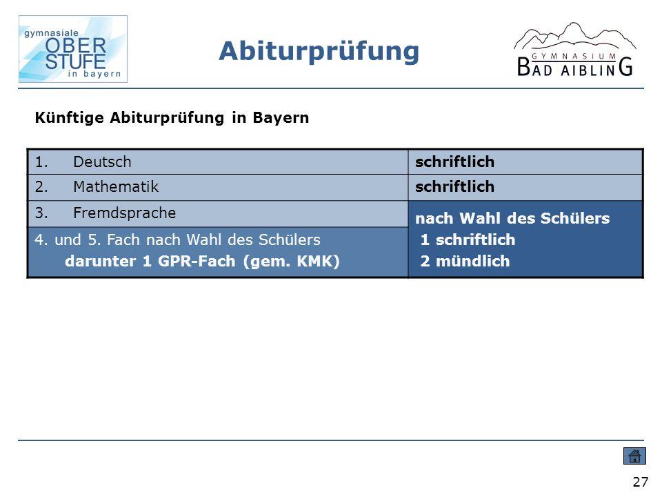 Abiturprüfung Künftige Abiturprüfung in Bayern Deutsch schriftlich