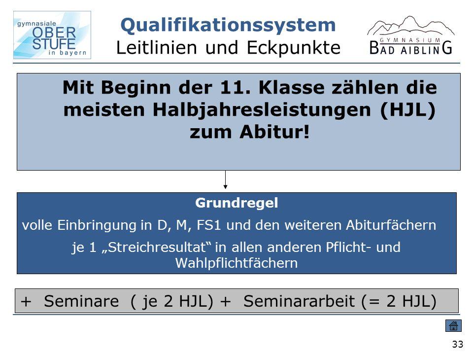 Qualifikationssystem Leitlinien und Eckpunkte