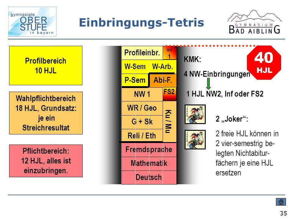 Einbringungs-Tetris Profilbereich 10 HJL Profileinbr. KMK: