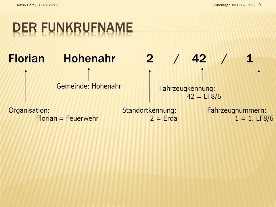 Der Funkrufname Florian Hohenahr 2 / 42 / 1 Gemeinde: Hohenahr