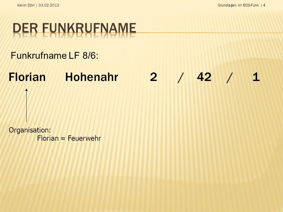 Der Funkrufname Florian Hohenahr 2 / 42 / 1 Funkrufname LF 8/6: