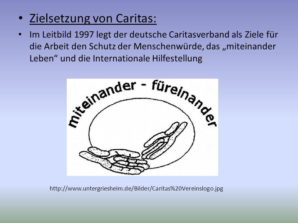 Zielsetzung von Caritas: