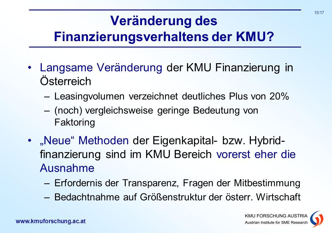 Veränderung des Finanzierungsverhaltens der KMU