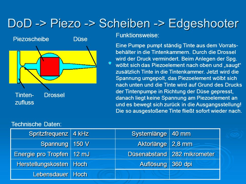 DoD -> Piezo -> Scheiben -> Edgeshooter