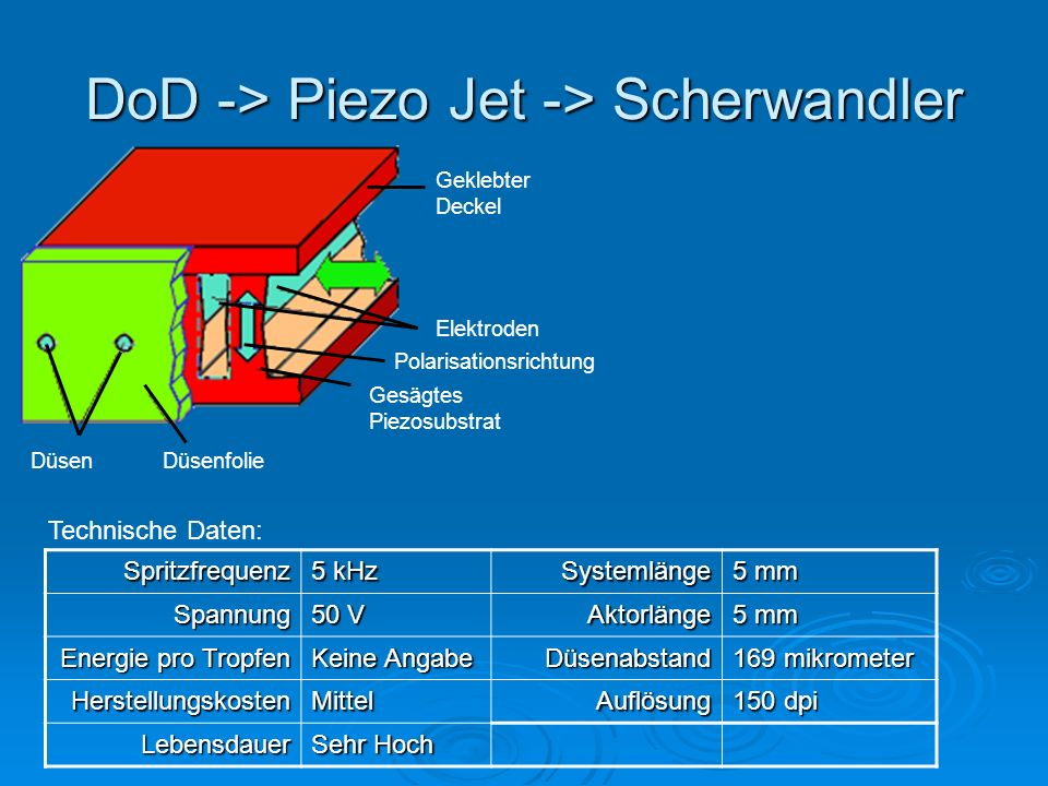 DoD -> Piezo Jet -> Scherwandler