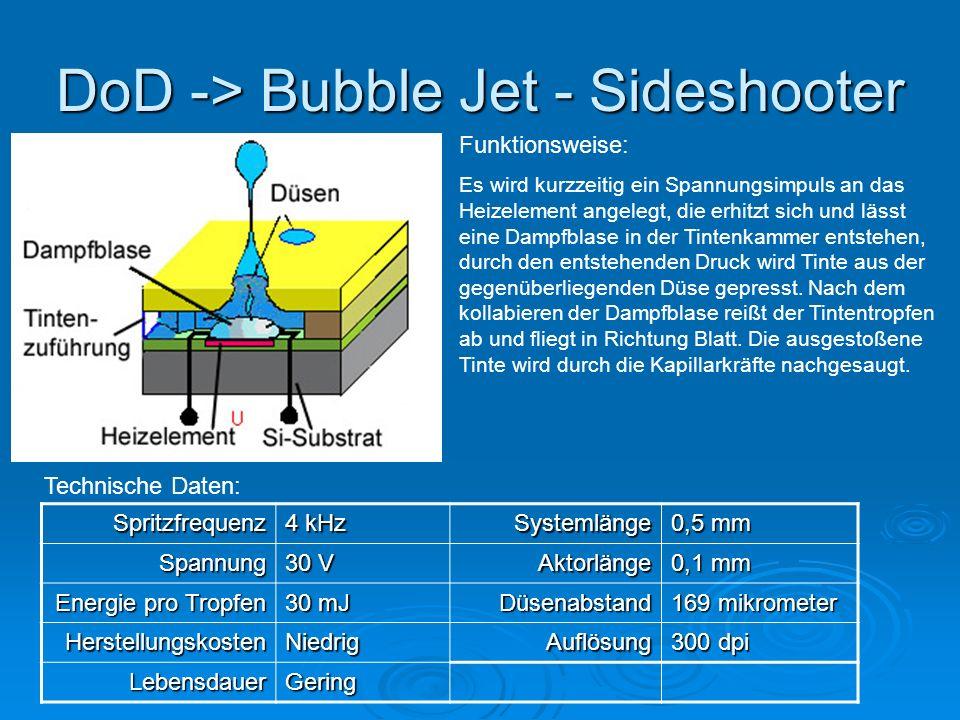 DoD -> Bubble Jet - Sideshooter