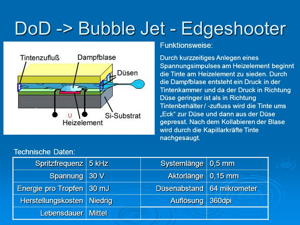 DoD -> Bubble Jet - Edgeshooter