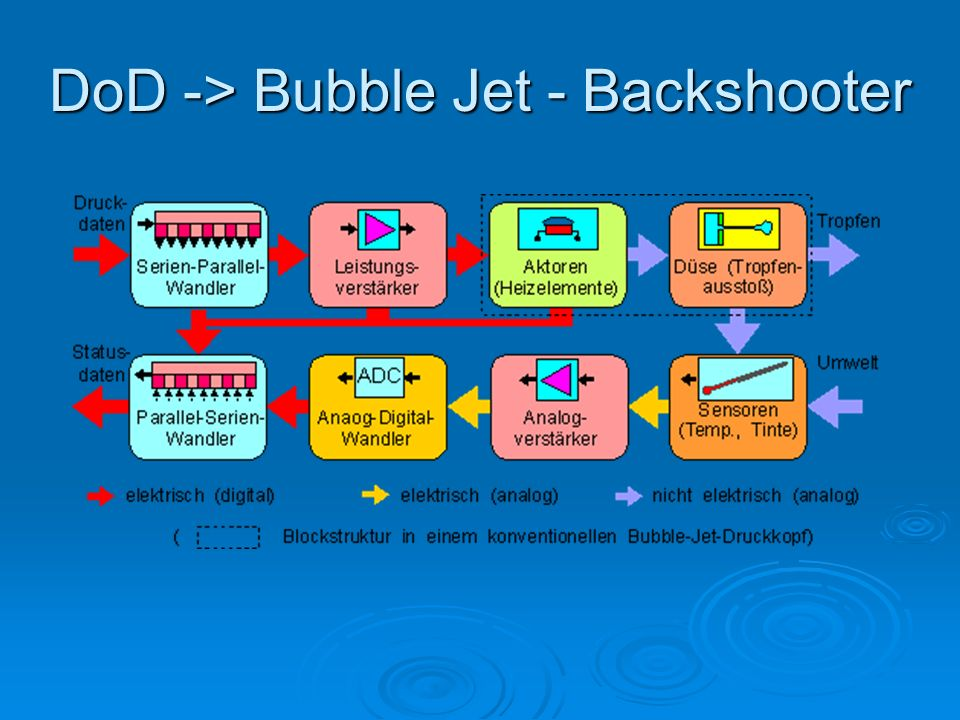 DoD -> Bubble Jet - Backshooter