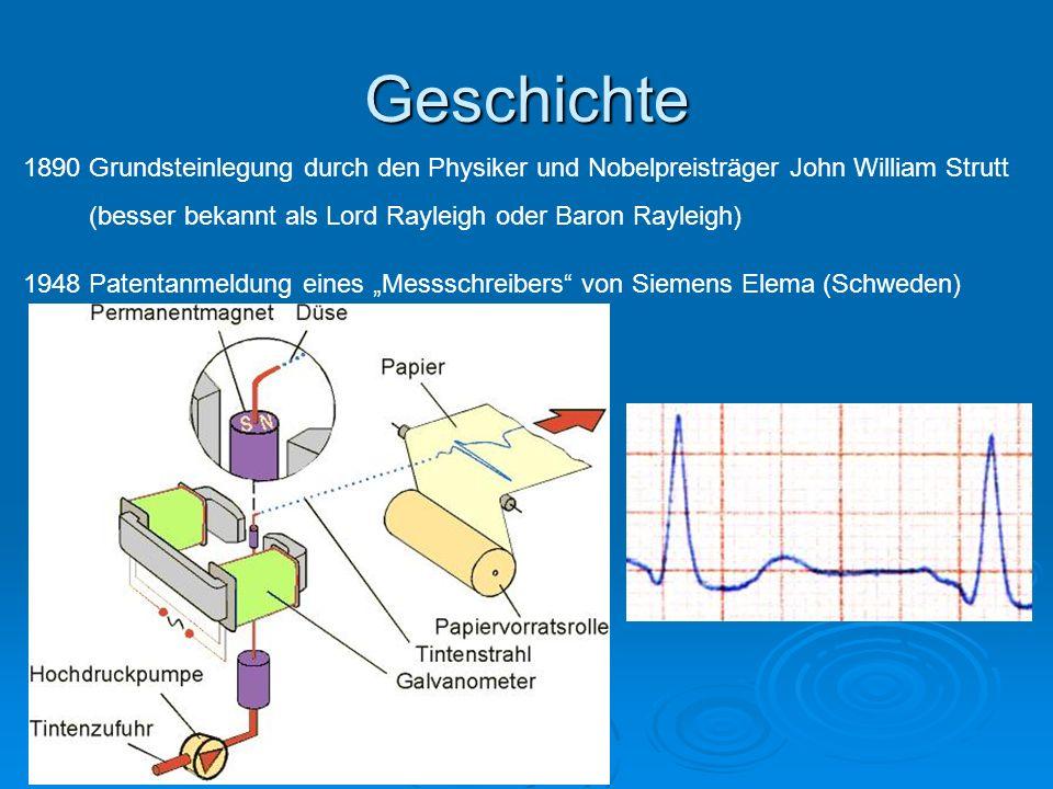 Geschichte 1890 Grundsteinlegung durch den Physiker und Nobelpreisträger John William Strutt. (besser bekannt als Lord Rayleigh oder Baron Rayleigh)