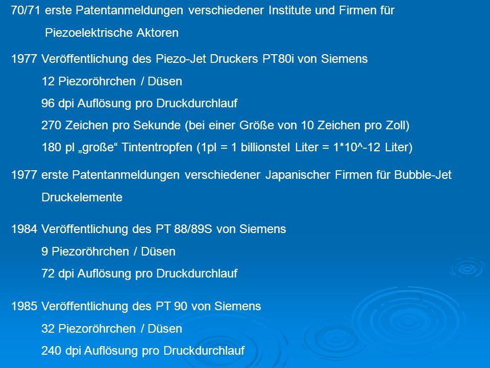 70/71 erste Patentanmeldungen verschiedener Institute und Firmen für