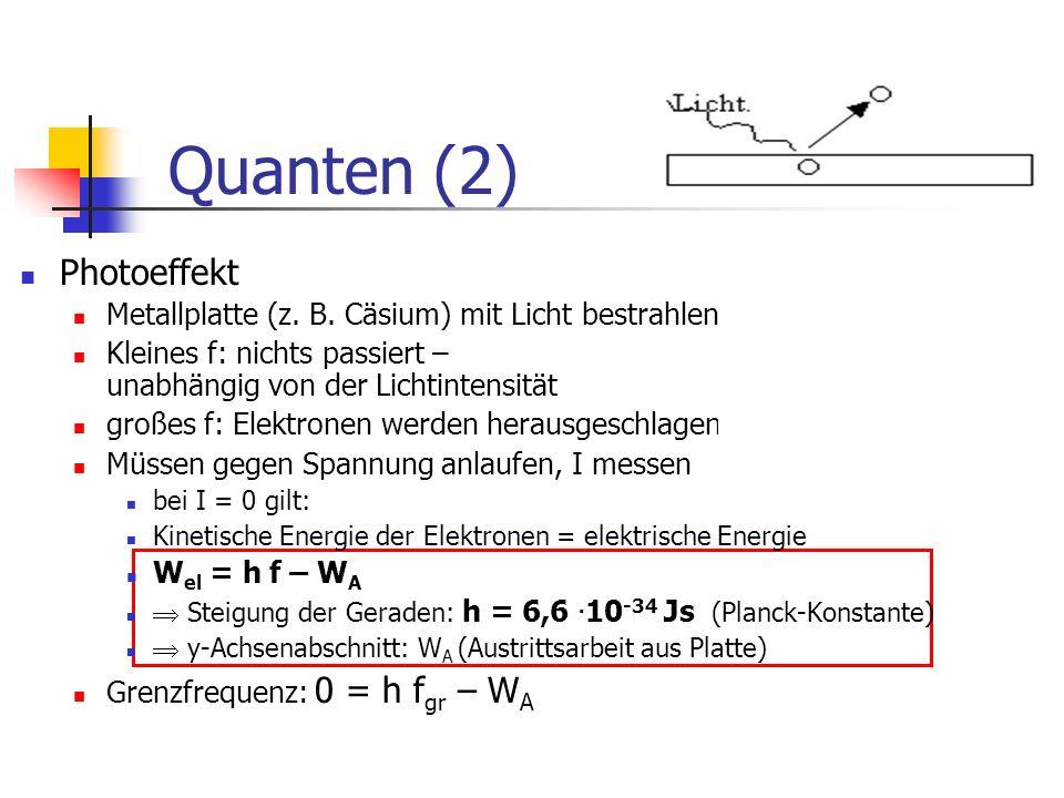Quanten (2) Photoeffekt