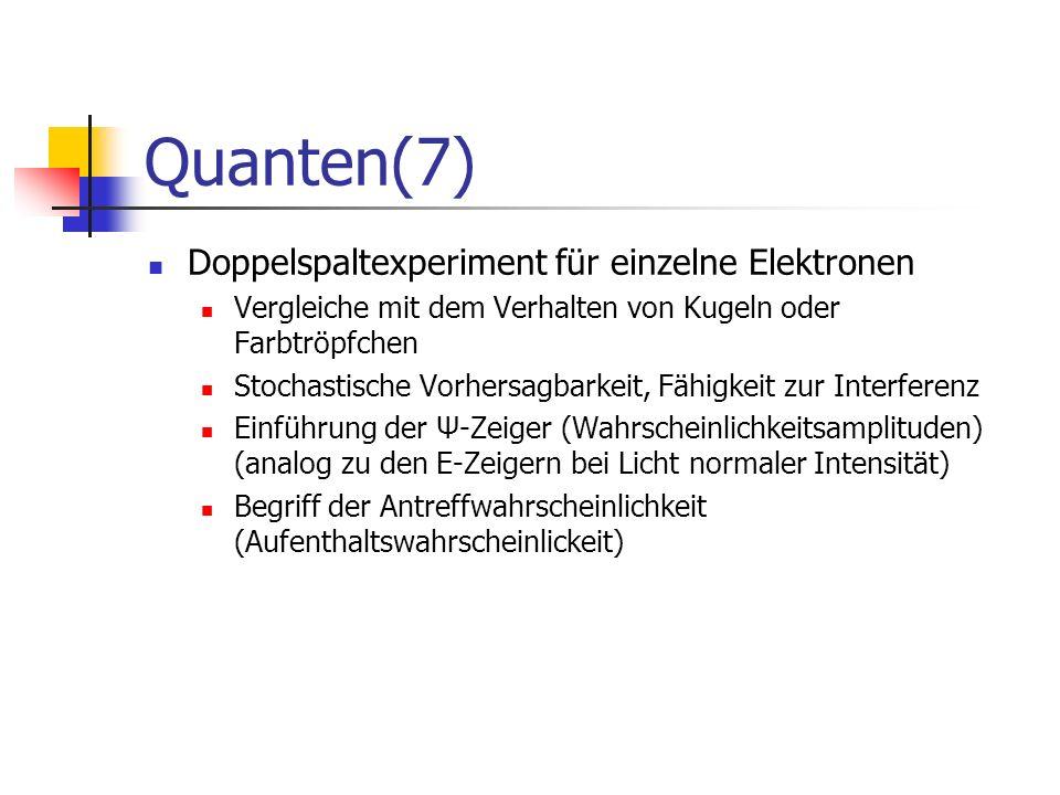 Quanten(7) Doppelspaltexperiment für einzelne Elektronen