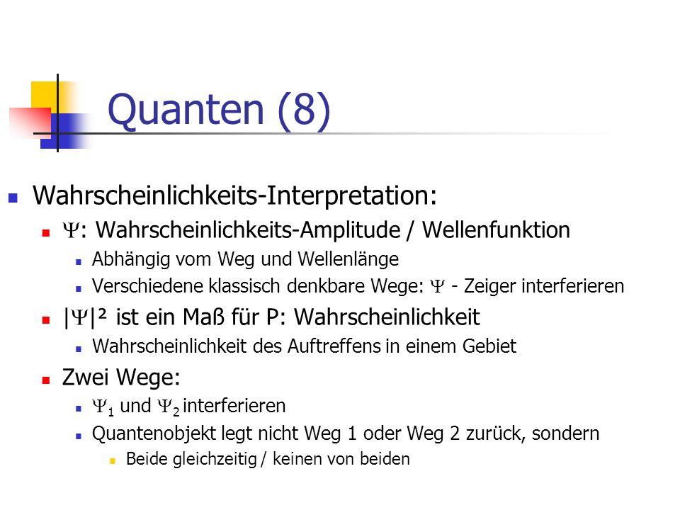 Quanten (8) Wahrscheinlichkeits-Interpretation: