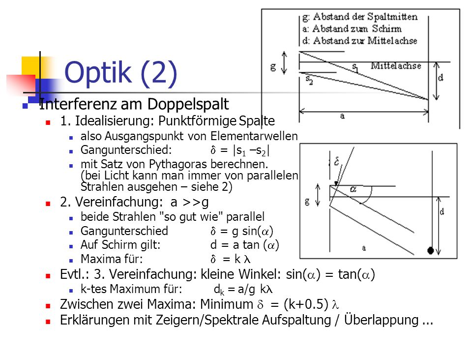 Optik (2) Interferenz am Doppelspalt