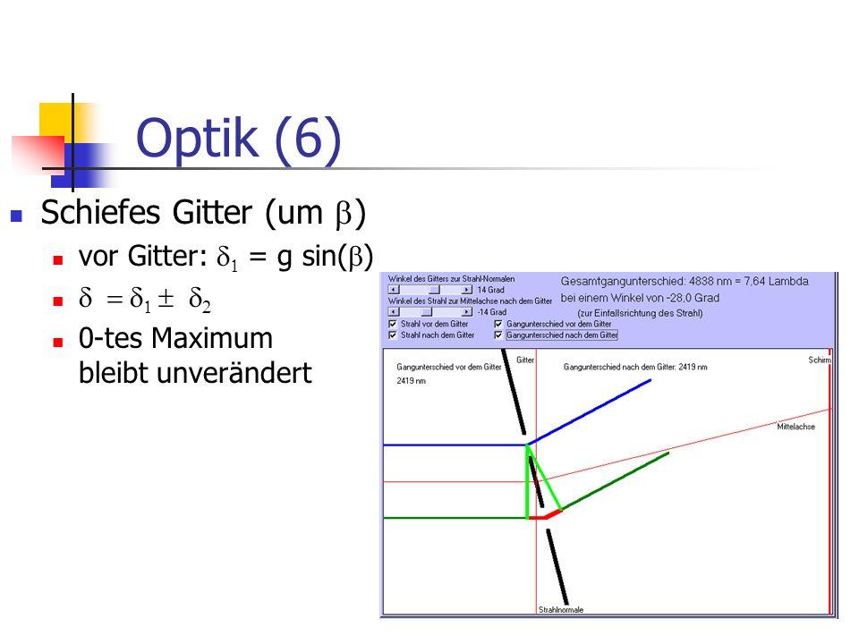 Optik (6) Schiefes Gitter (um ) vor Gitter: 1 = g sin()  = 1  2