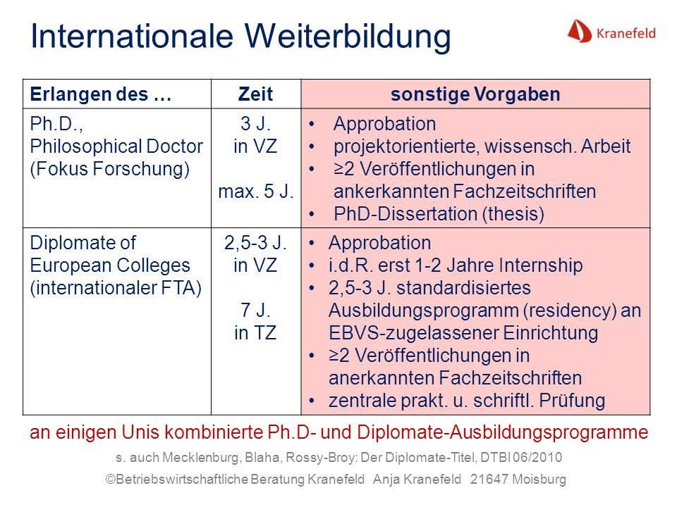 Internationale Weiterbildung
