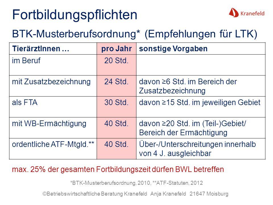 *BTK-Musterberufsordnung, 2010, **ATF-Statuten, 2012