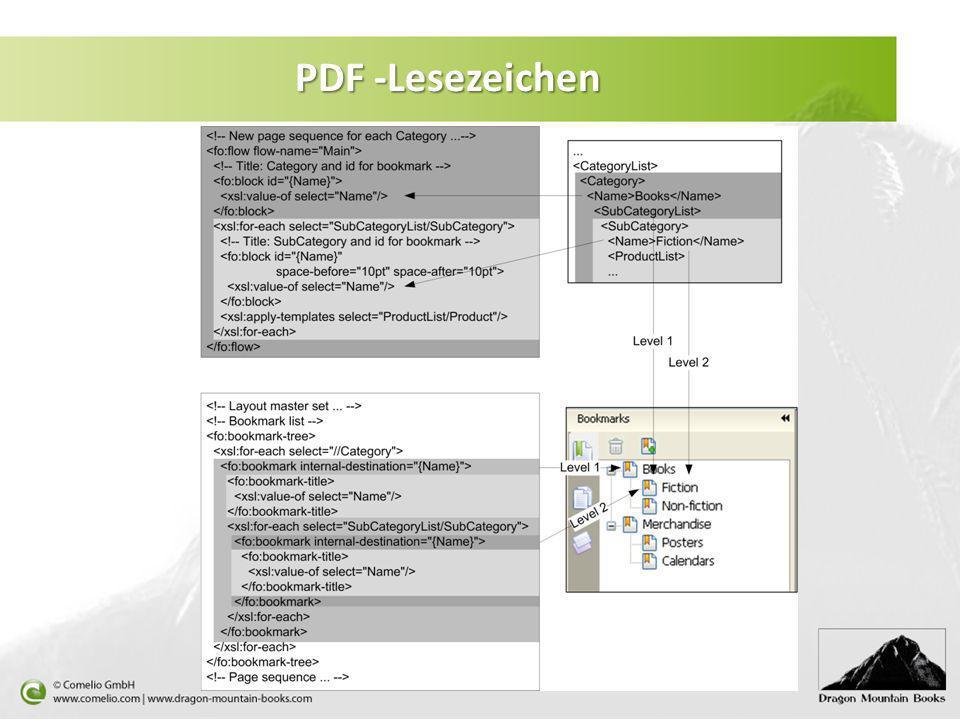 PDF -Lesezeichen