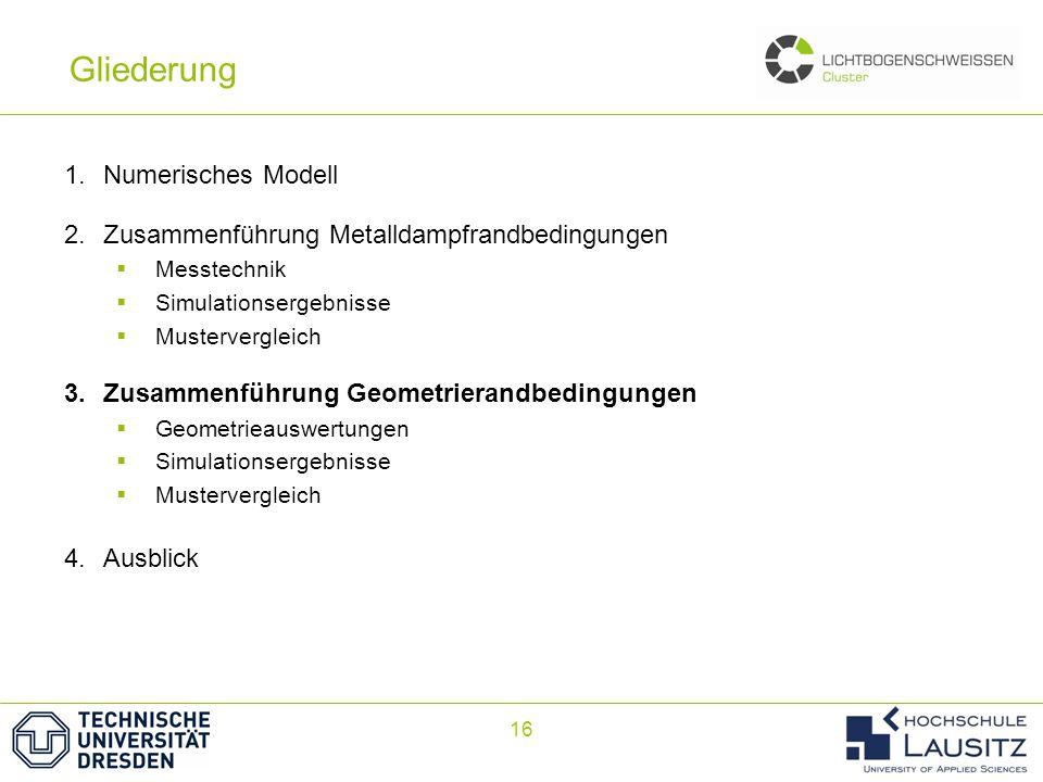 Gliederung Numerisches Modell