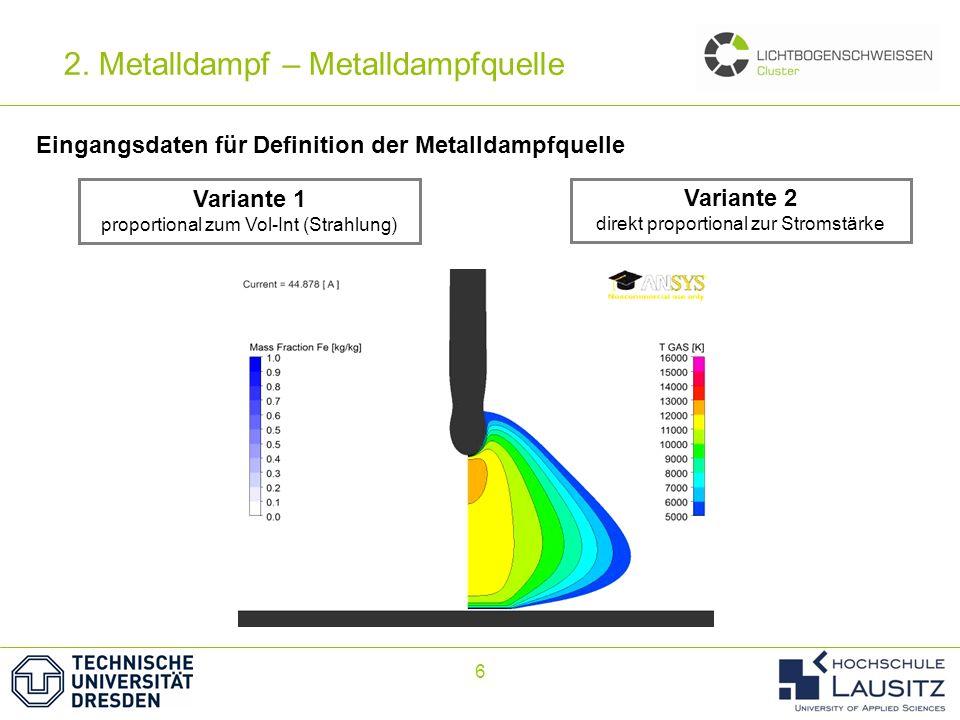 2. Metalldampf – Metalldampfquelle