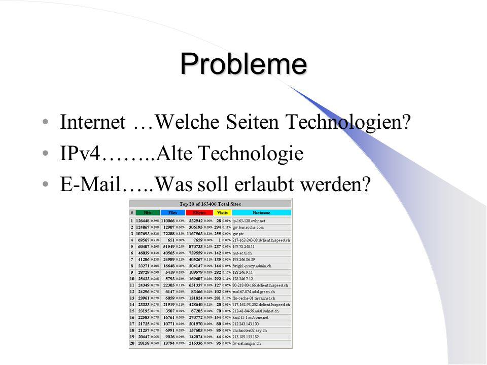Probleme Internet …Welche Seiten Technologien