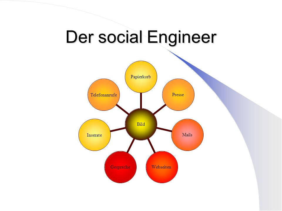 Der social Engineer