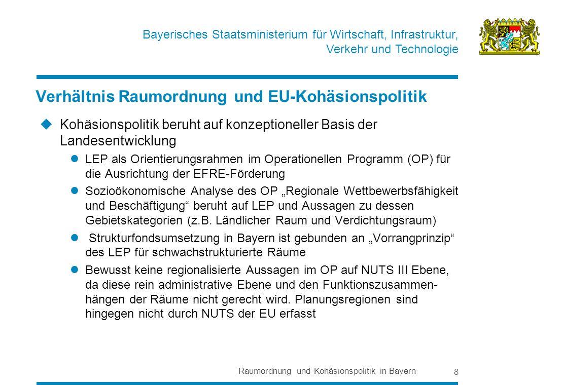Verhältnis Raumordnung und EU-Kohäsionspolitik