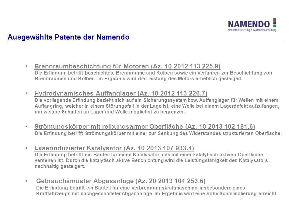 Ausgewählte Patente der Namendo