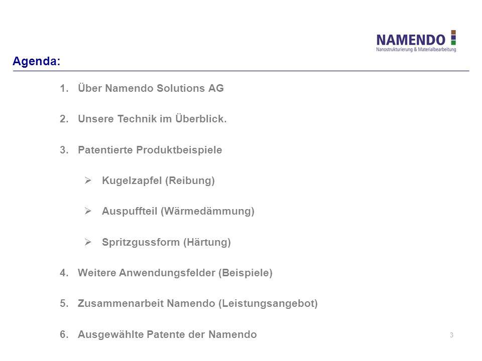 Agenda: Über Namendo Solutions AG Unsere Technik im Überblick.
