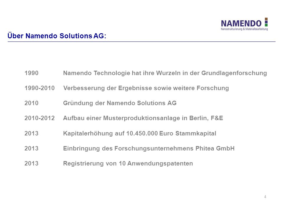 Über Namendo Solutions AG: