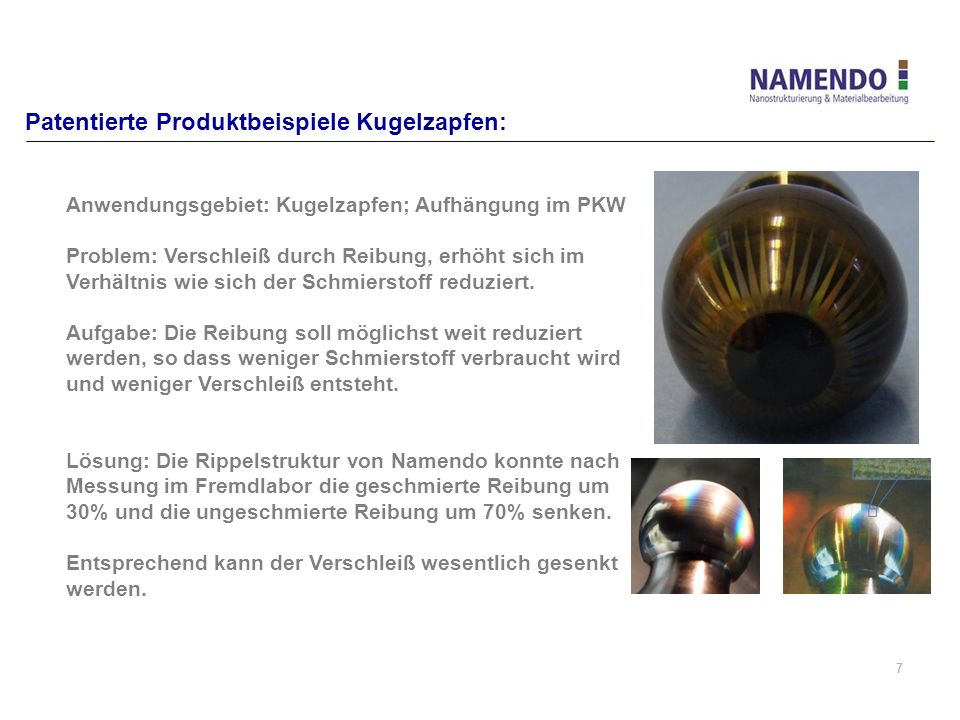 Patentierte Produktbeispiele Kugelzapfen: