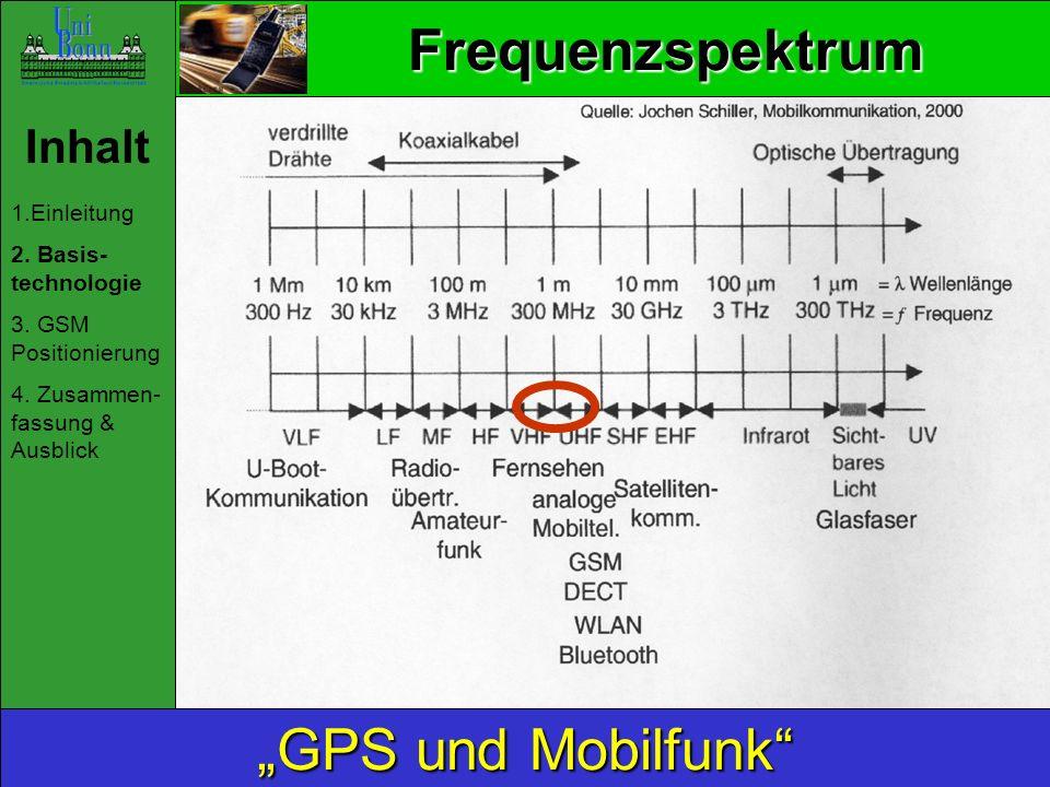 """Frequenzspektrum """"GPS und Mobilfunk Inhalt 1.Einleitung"""