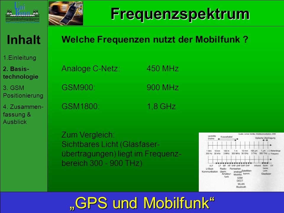"""Frequenzspektrum """"GPS und Mobilfunk Inhalt"""