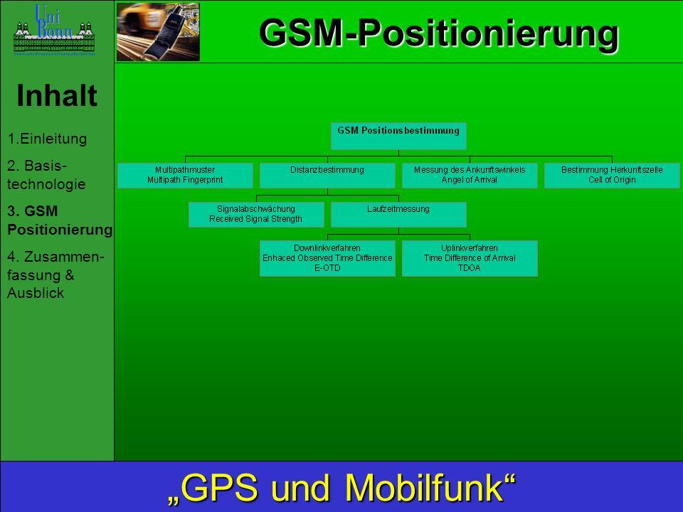 """GSM-Positionierung """"GPS und Mobilfunk Inhalt 1.Einleitung"""