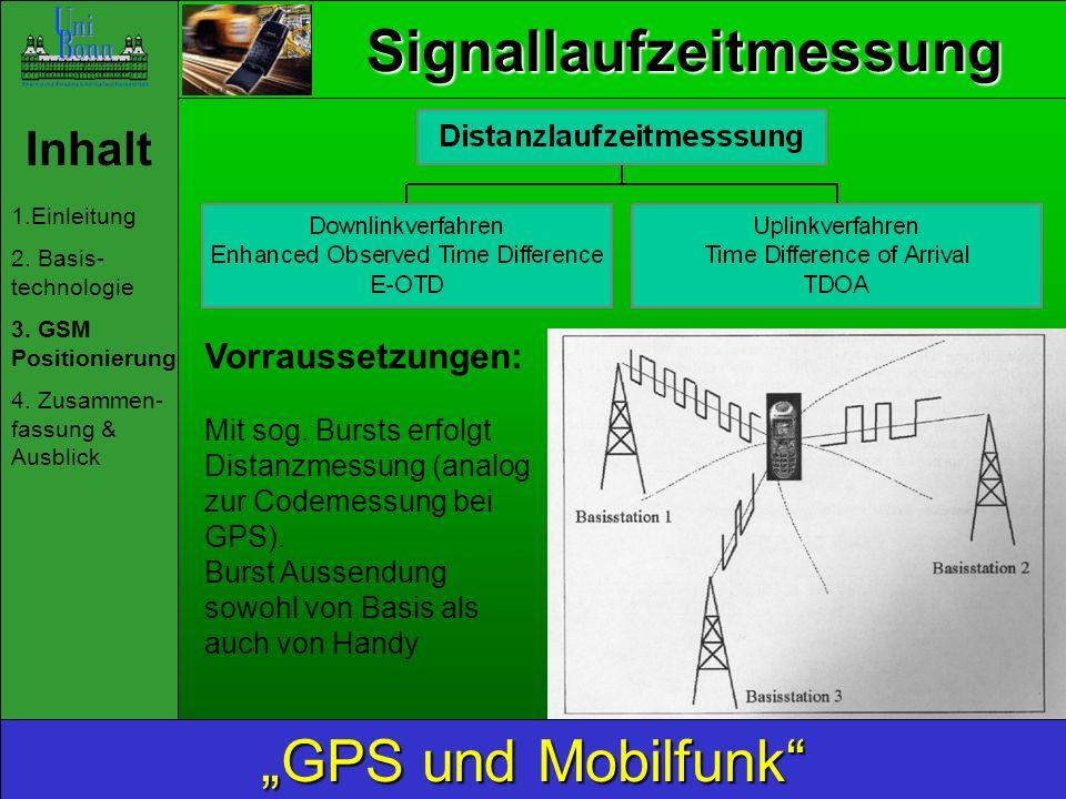 Signallaufzeitmessung