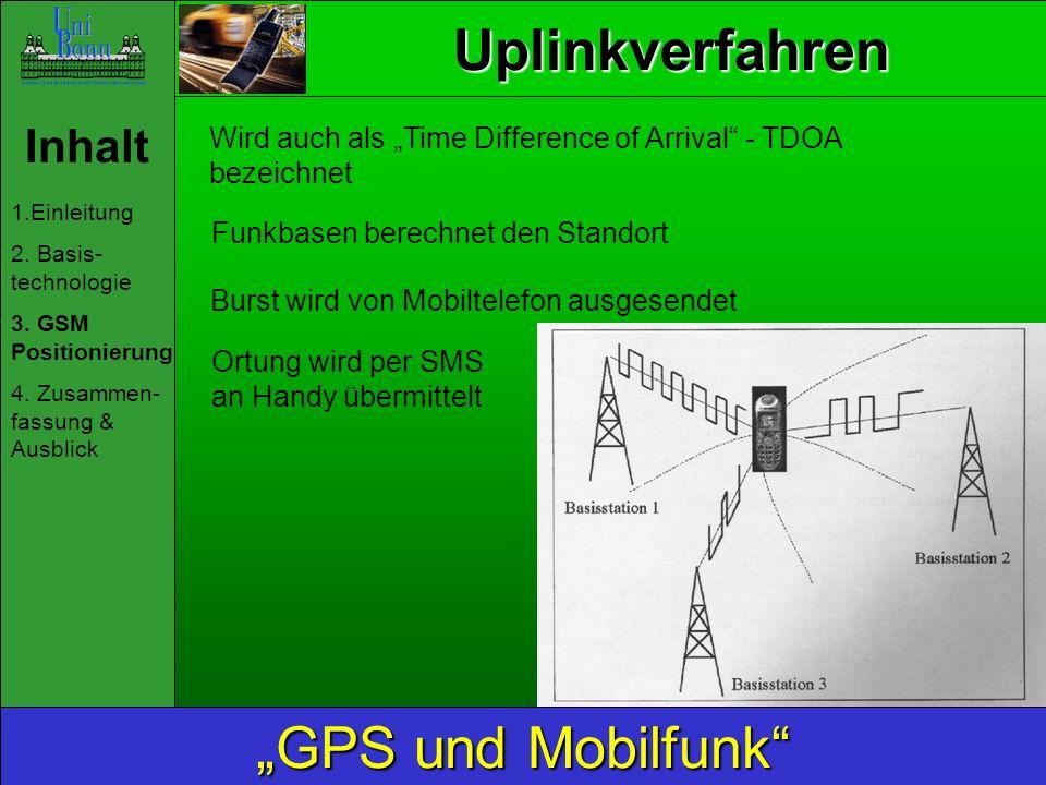 """Uplinkverfahren """"GPS und Mobilfunk Inhalt"""