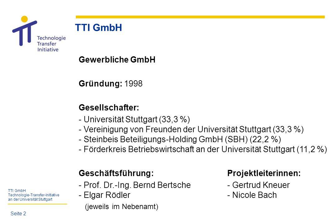 TTI GmbH Gewerbliche GmbH Gründung: 1998 Gesellschafter: