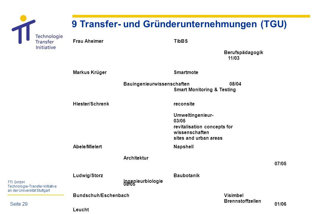9 Transfer- und Gründerunternehmungen (TGU)