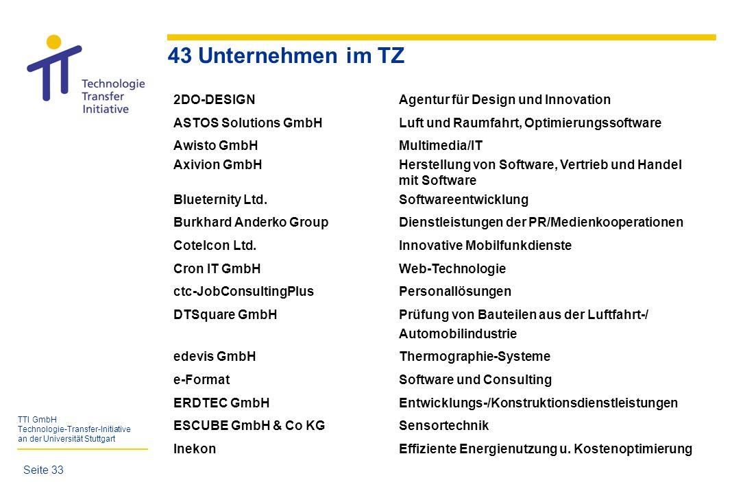 43 Unternehmen im TZ 2DO-DESIGN Agentur für Design und Innovation
