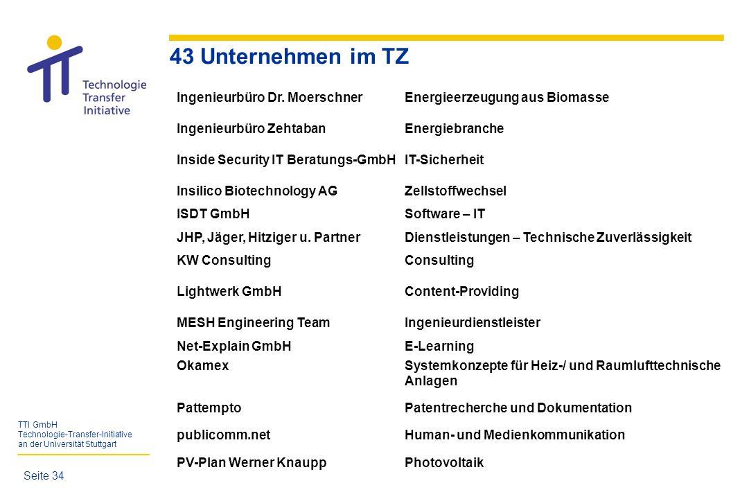 43 Unternehmen im TZIngenieurbüro Dr. Moerschner Energieerzeugung aus Biomasse. Ingenieurbüro Zehtaban Energiebranche.